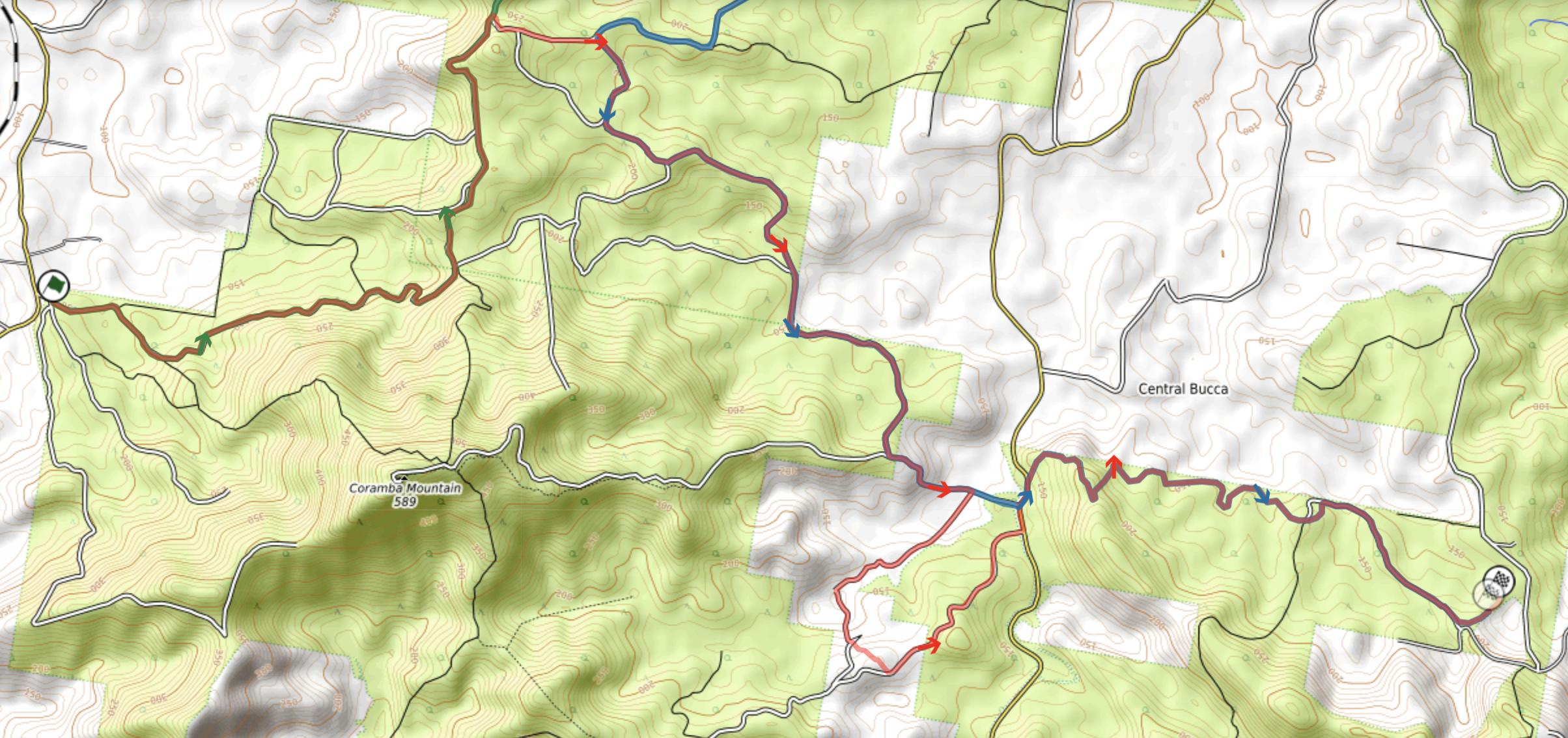 MountCoramba